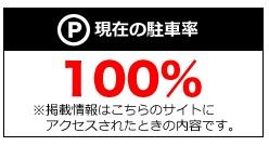 現在の駐車率